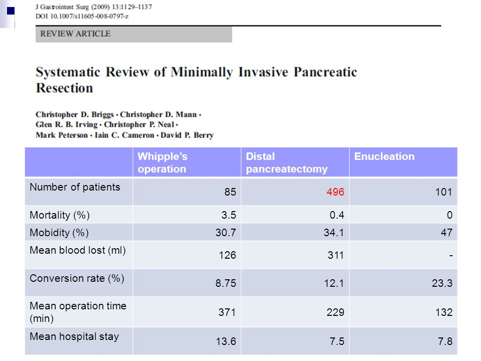 Distal pancreatectomy Enucleation Number of patients 85 496 101