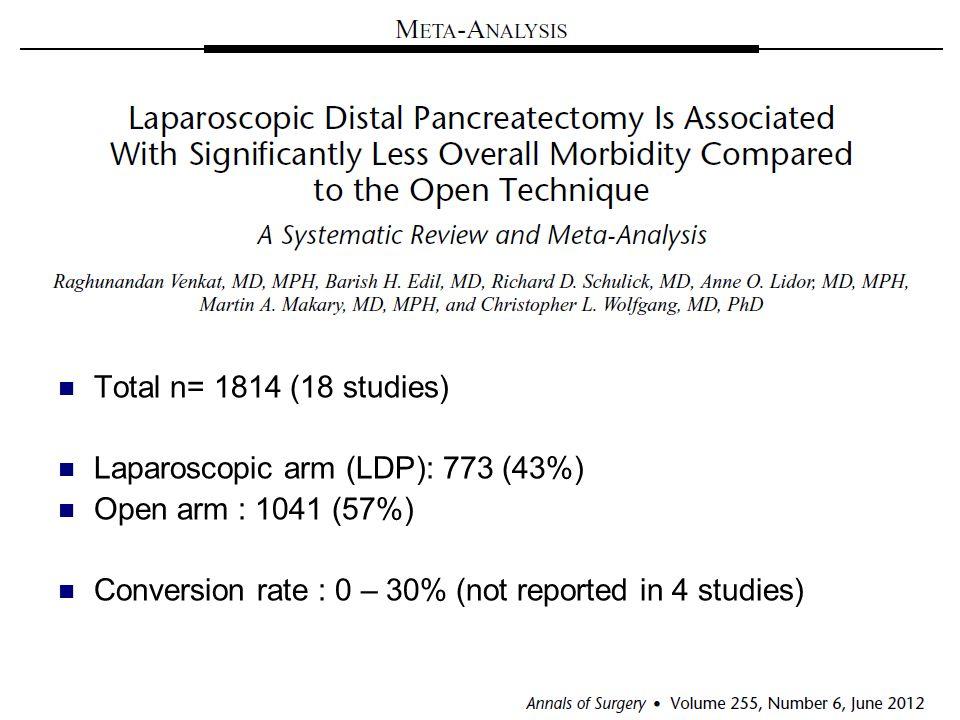 Laparoscopic arm (LDP): 773 (43%) Open arm : 1041 (57%)