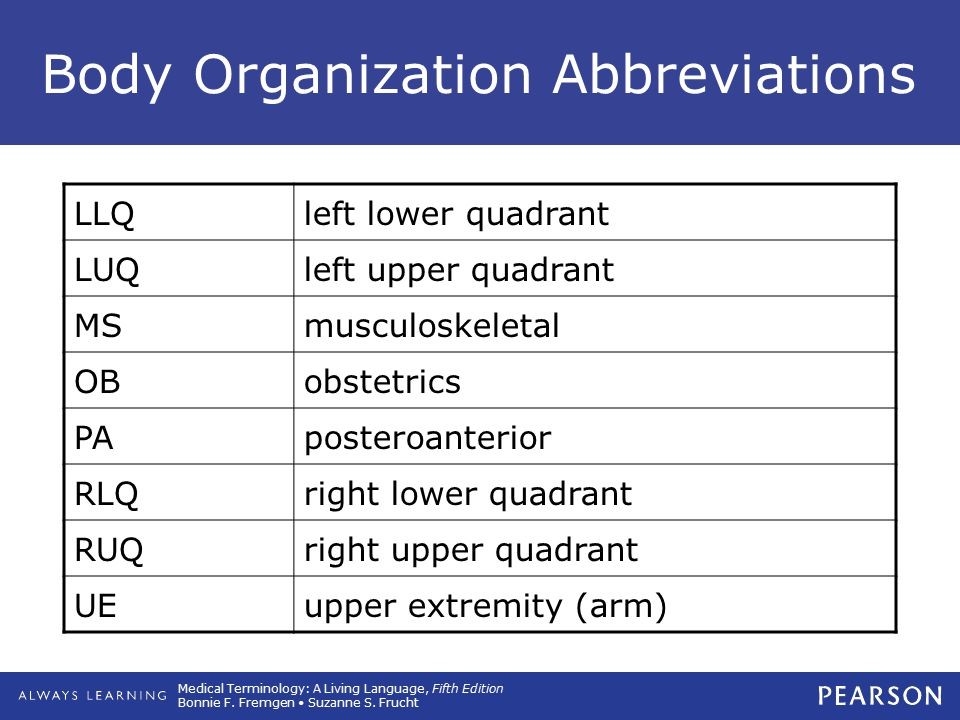 Body Organization Abbreviations