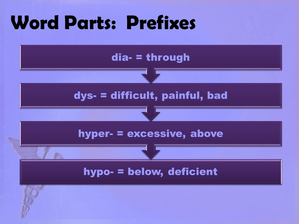 Word Parts: Prefixes dia- = through dys- = difficult, painful, bad