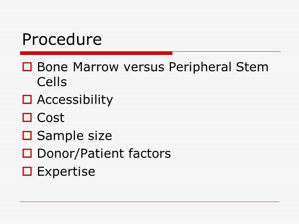 Procedure Bone Marrow versus Peripheral Stem Cells Accessibility Cost