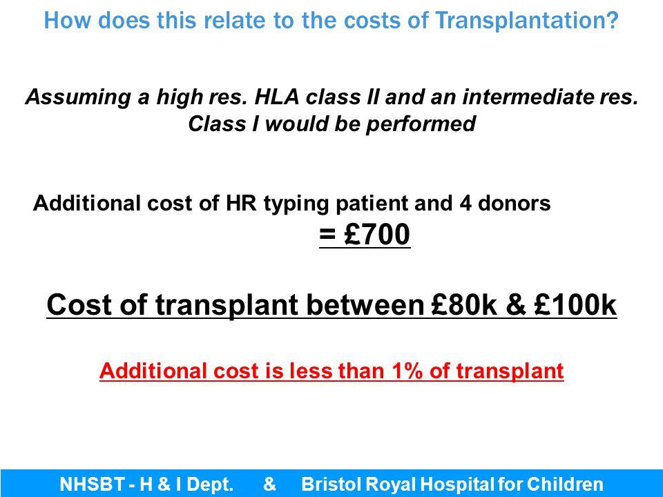 Cost of transplant between £80k & £100k