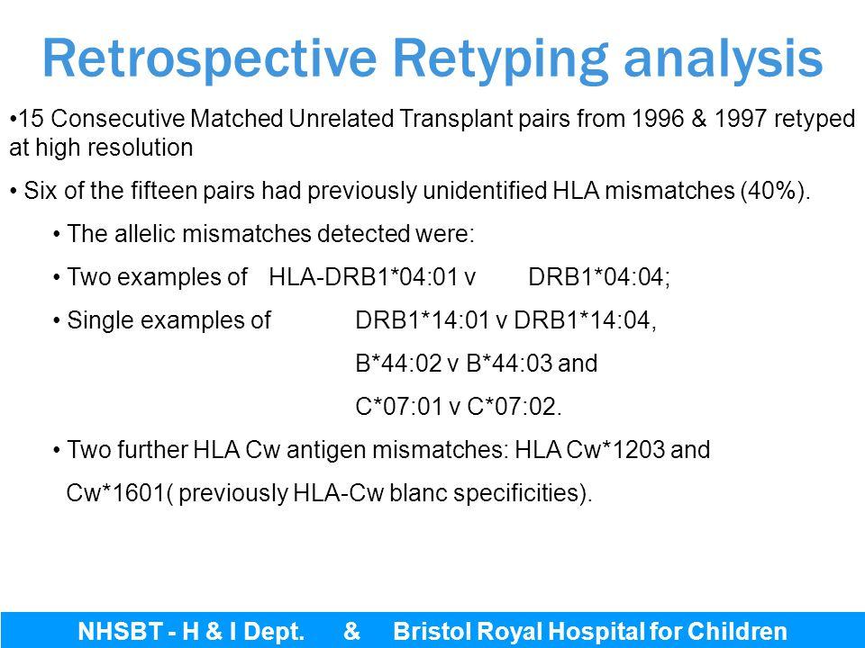 Retrospective Retyping analysis