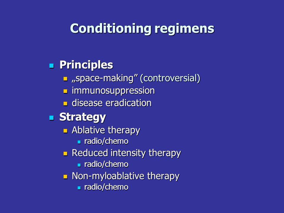 Conditioning regimens