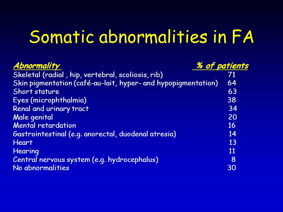 Somatic abnormalities in FA
