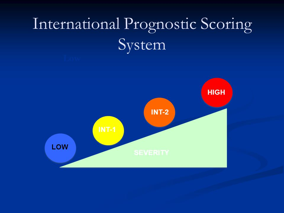 International Prognostic Scoring System