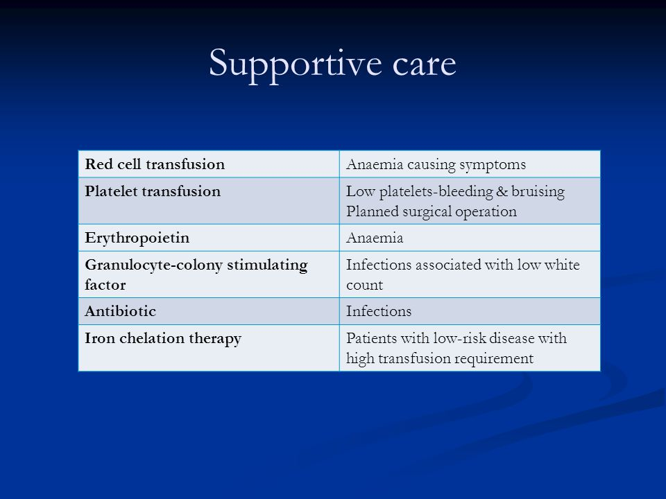 Supportive care Red cell transfusion Anaemia causing symptoms