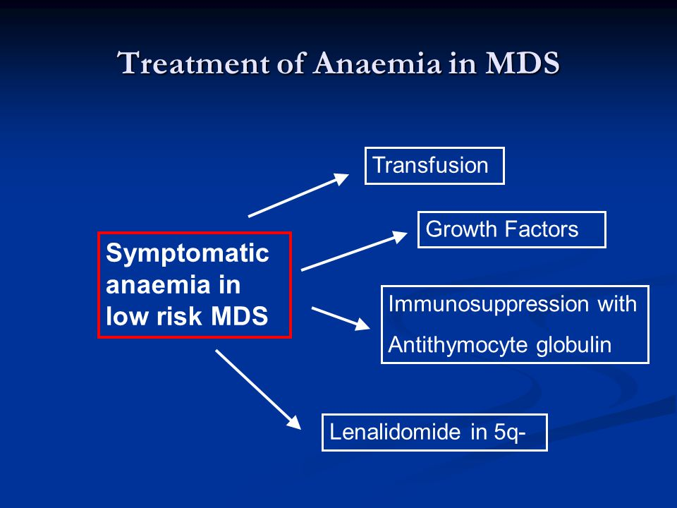 Treatment of Anaemia in MDS