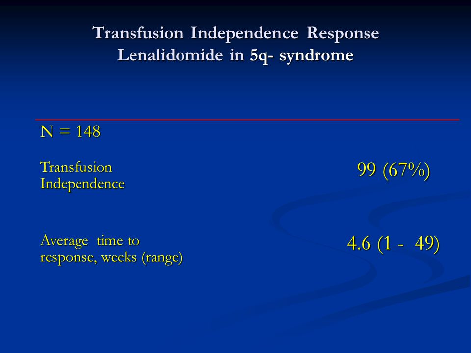 Transfusion Independence Response Lenalidomide in 5q- syndrome