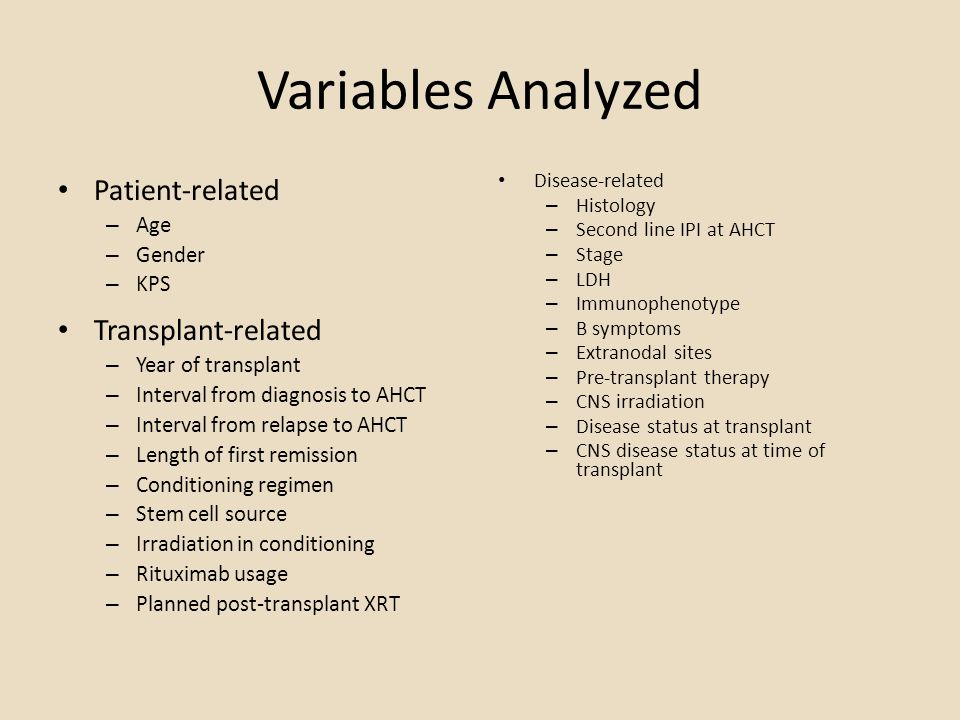 Variables Analyzed Patient-related Transplant-related Age Gender KPS