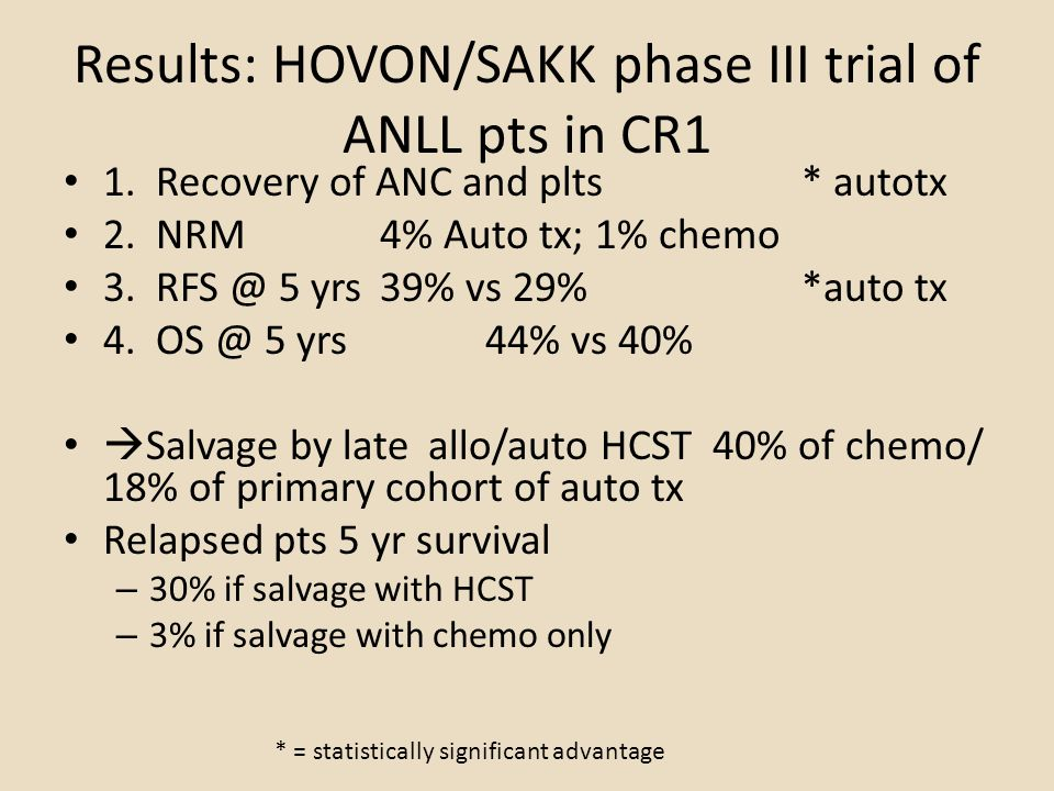 Results: HOVON/SAKK phase III trial of ANLL pts in CR1