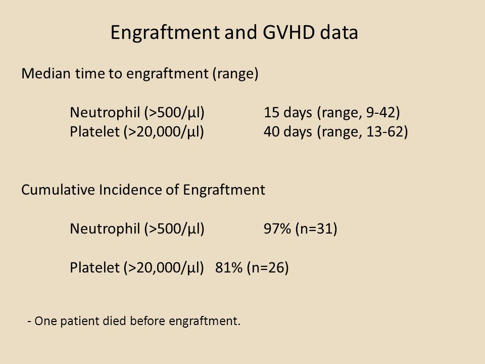 Engraftment and GVHD data