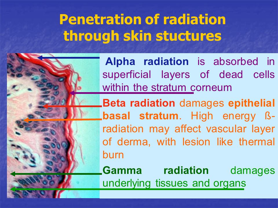 Penetration of radiation through skin stuctures
