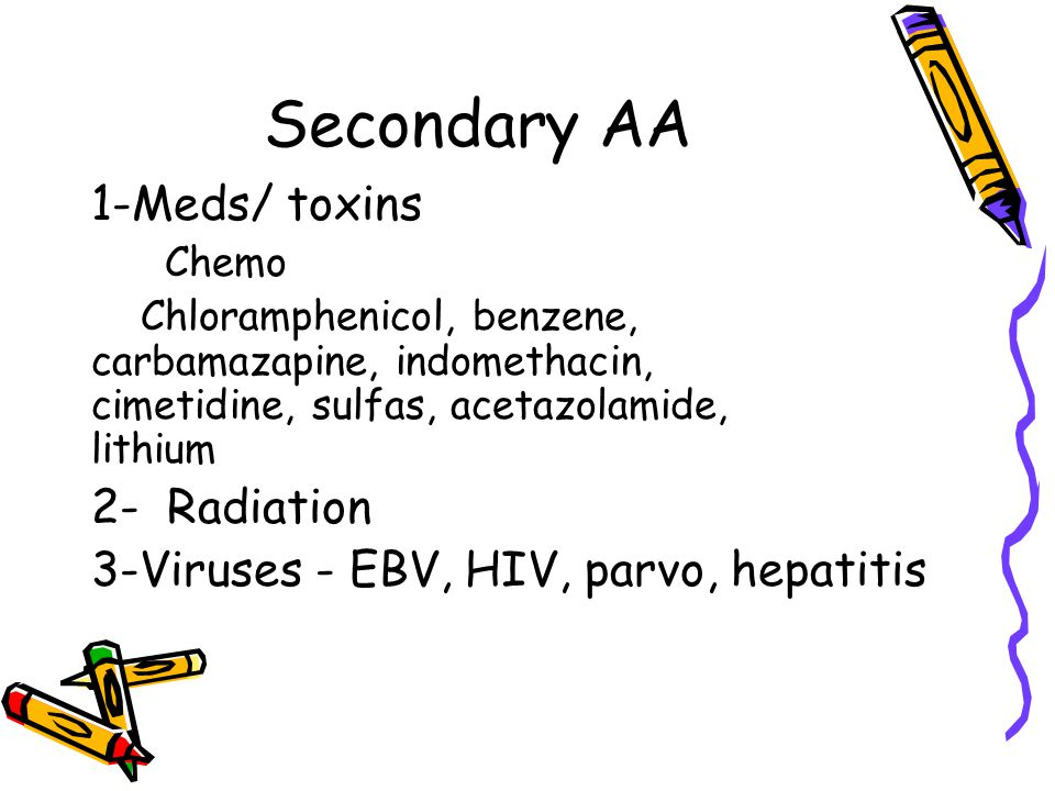 Secondary AA 1-Meds/ toxins 2- Radiation