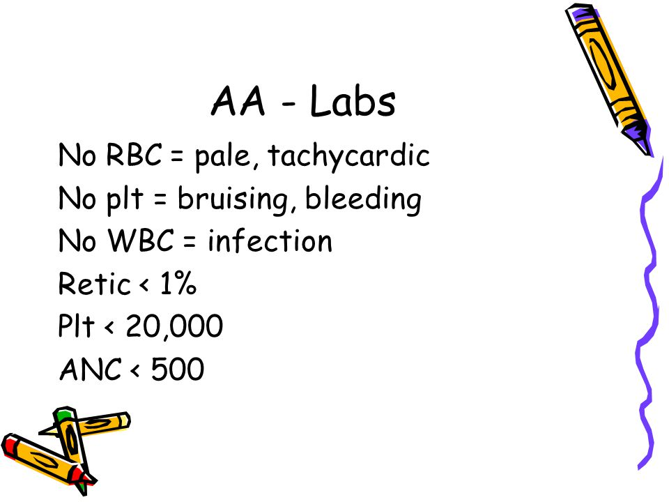 AA - Labs No RBC = pale, tachycardic No plt = bruising, bleeding