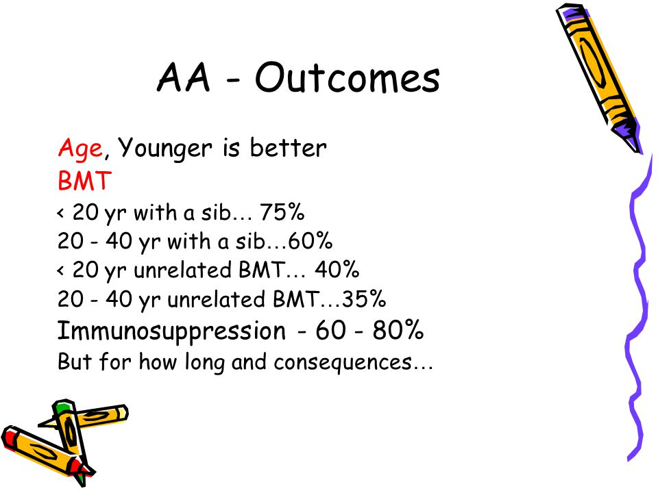 AA - Outcomes Age, Younger is better BMT Immunosuppression - 60 - 80%