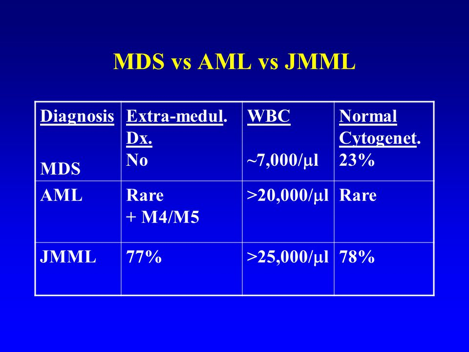 MDS vs AML vs JMML Diagnosis MDS Extra-medul. Dx. No WBC ~7,000/l