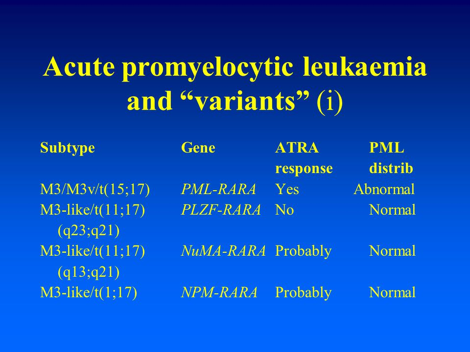 Acute promyelocytic leukaemia and variants (i)