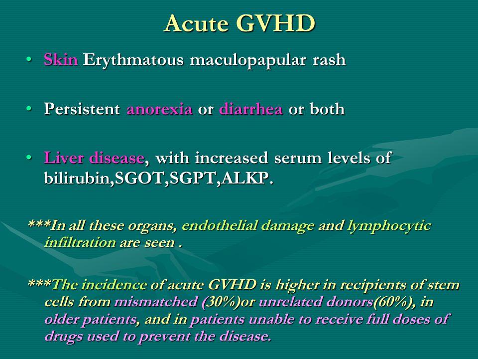 Acute GVHD Skin Erythmatous maculopapular rash