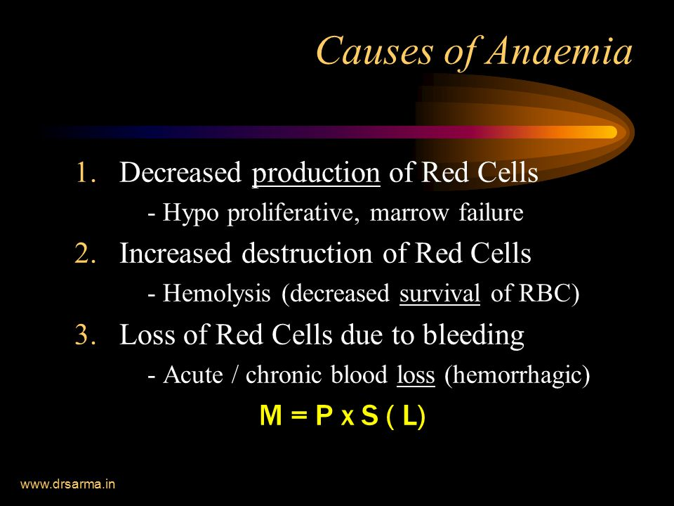 Causes of Anaemia Decreased production of Red Cells