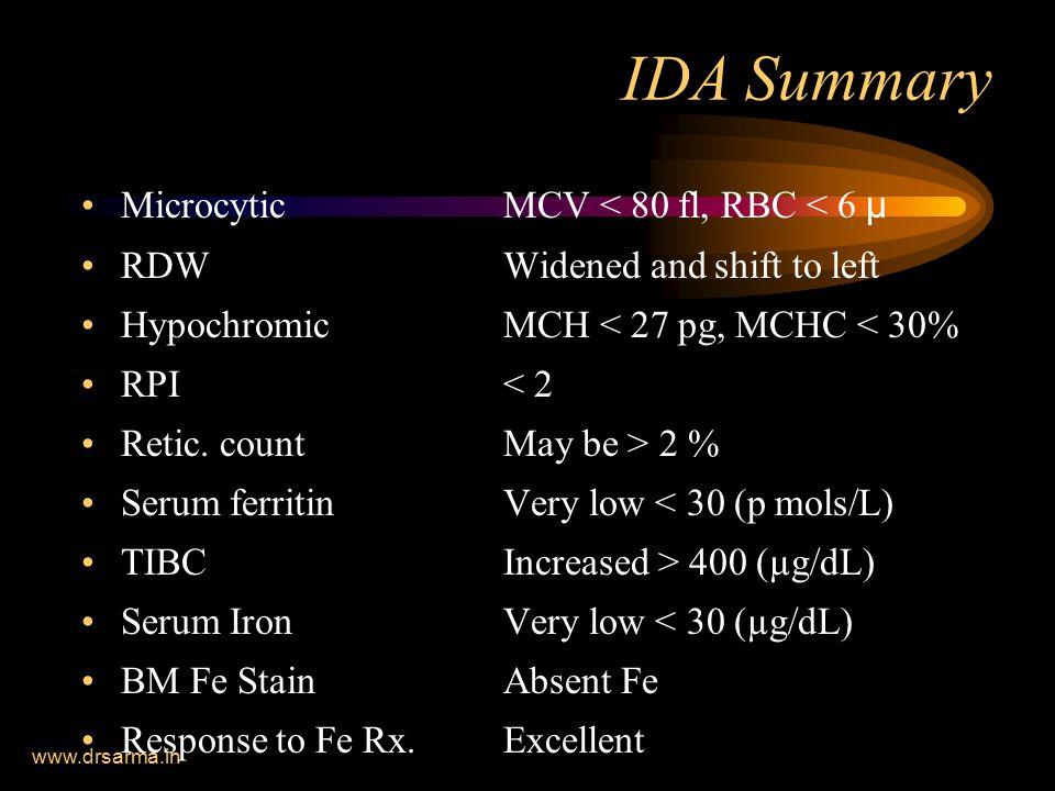 IDA Summary Microcytic MCV < 80 fl, RBC < 6 µ