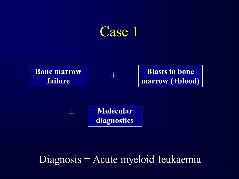 Blasts in bone marrow (+blood) Molecular diagnostics