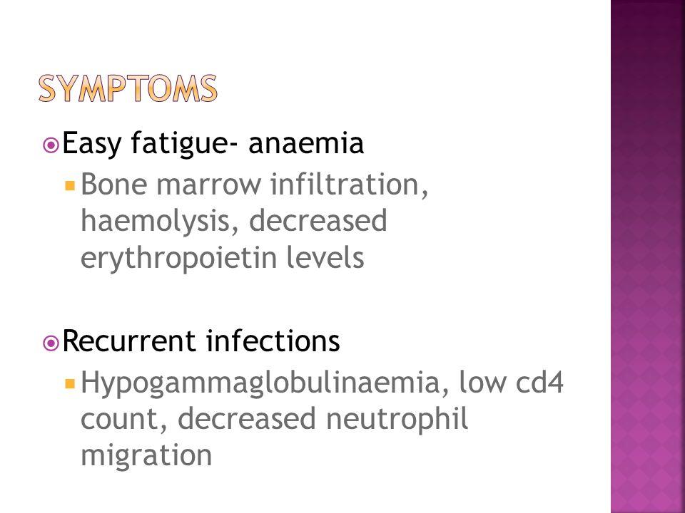 Symptoms Easy fatigue- anaemia