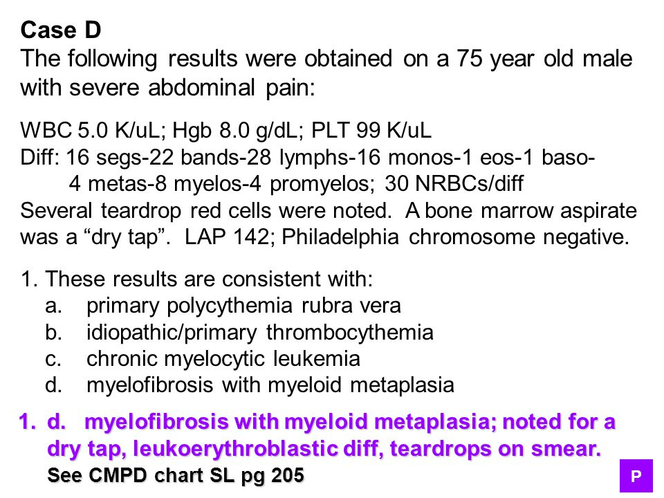 The following results were obtained on a 75 year old male