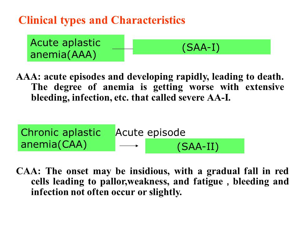 Clinical types and Characteristics