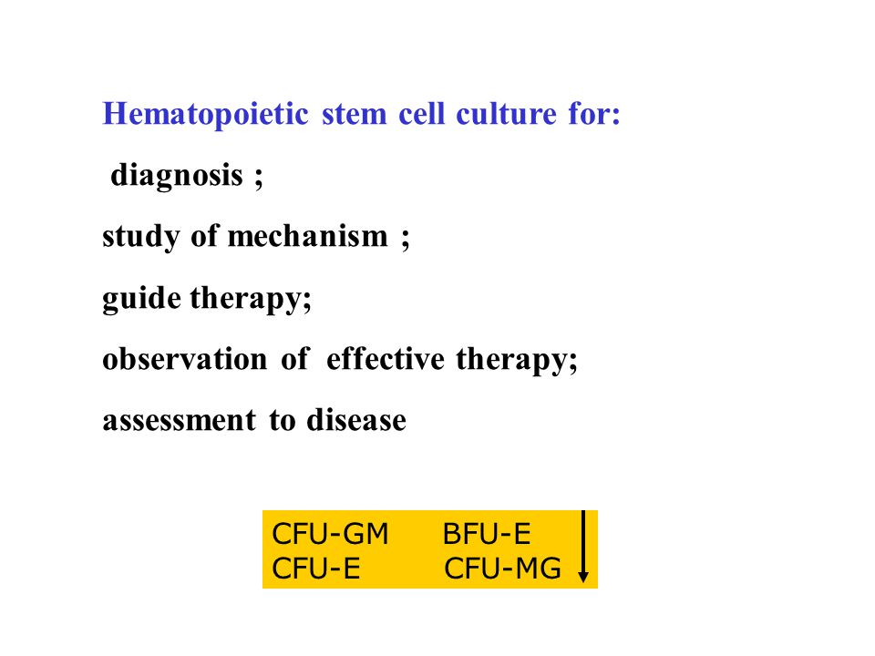 Hematopoietic stem cell culture for: diagnosis ; study of mechanism ;