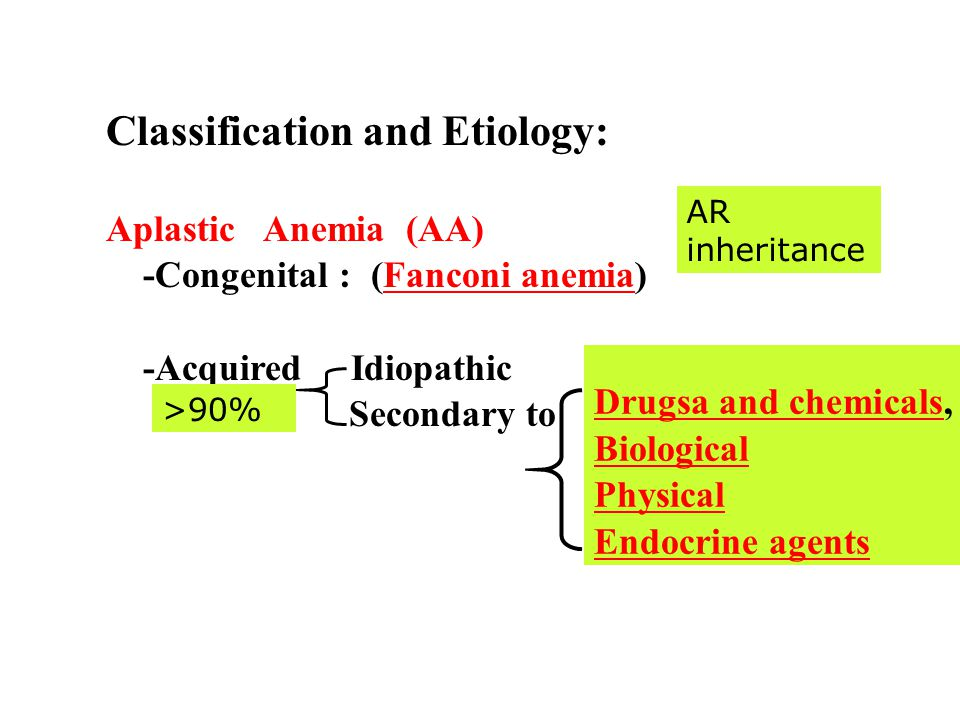 Classification and Etiology: