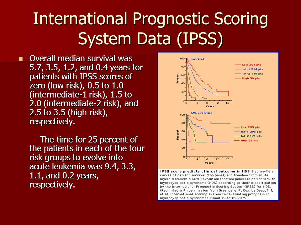 International Prognostic Scoring System Data (IPSS)
