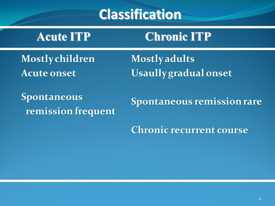 Classification Acute ITP Chronic ITP