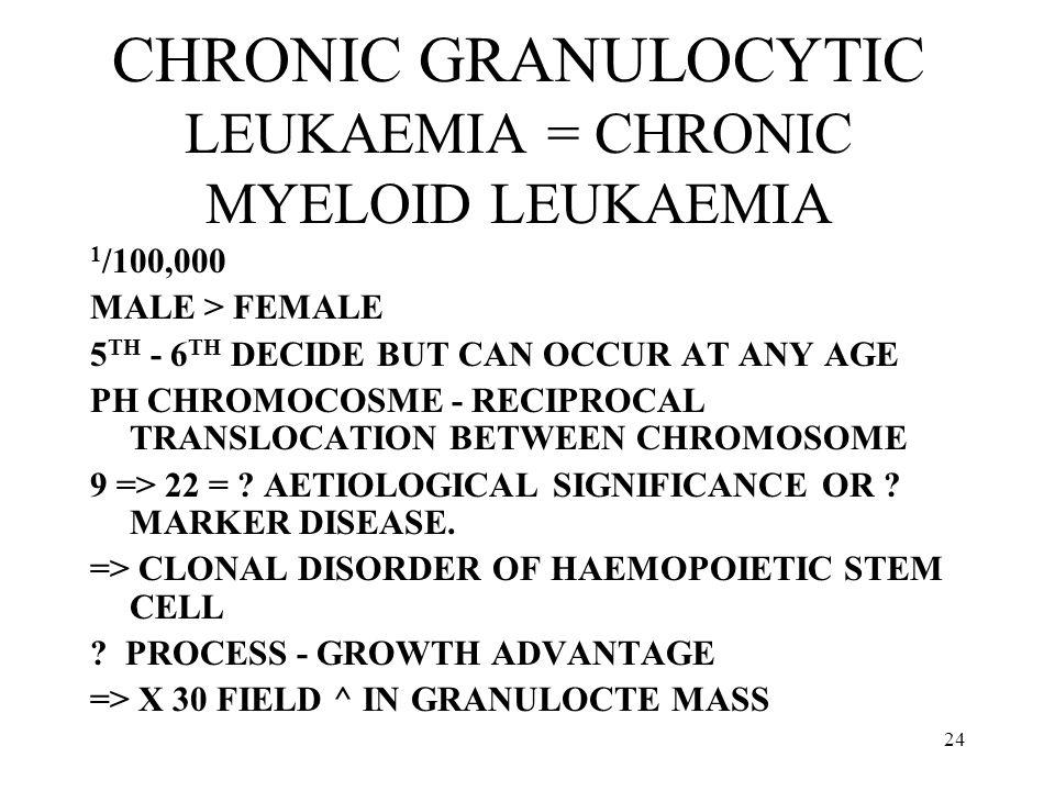 CHRONIC GRANULOCYTIC LEUKAEMIA = CHRONIC MYELOID LEUKAEMIA