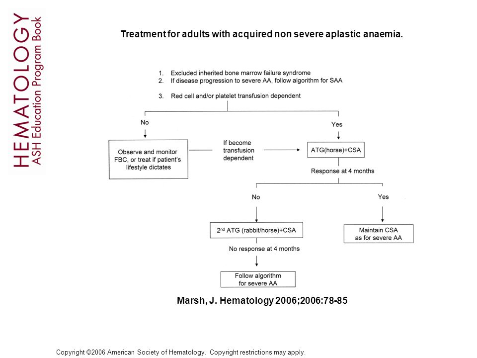 Treatment for adults with acquired non severe aplastic anaemia.