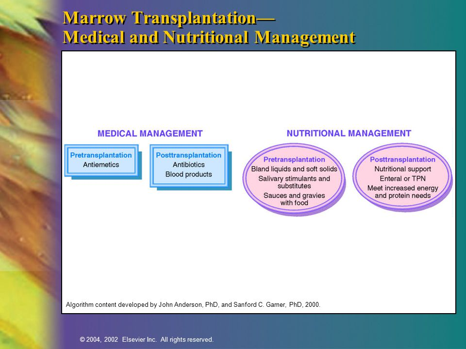 Marrow Transplantation— Medical and Nutritional Management