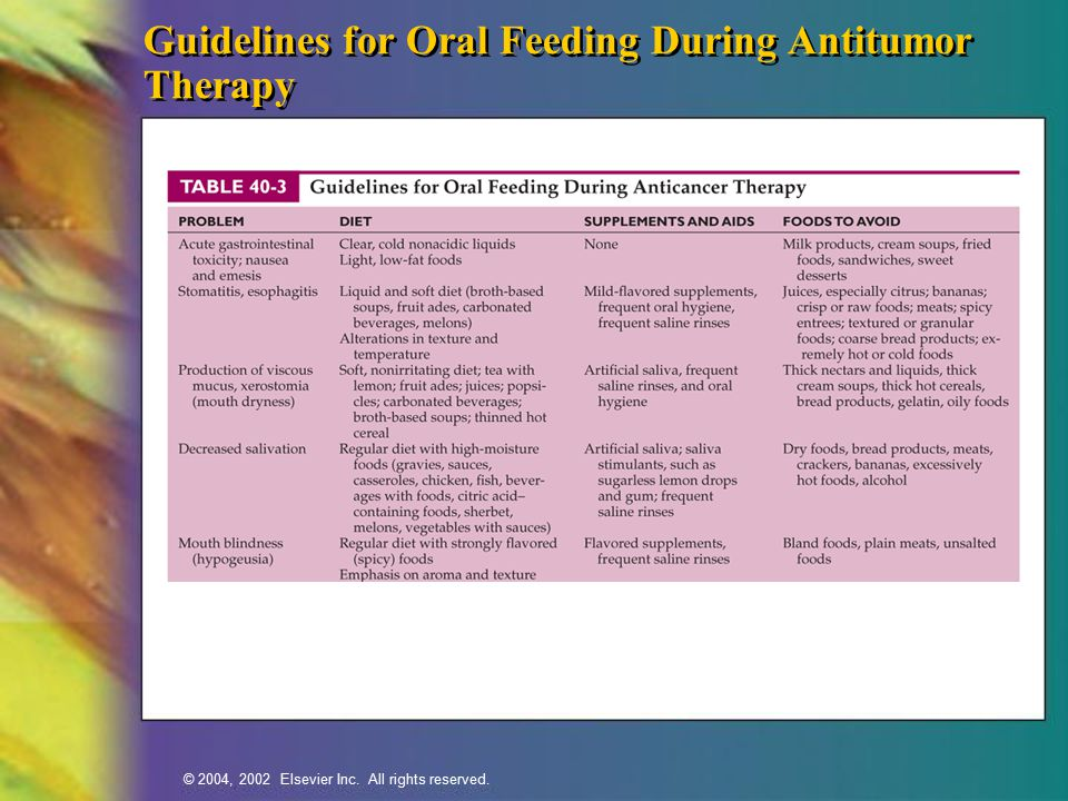 Guidelines for Oral Feeding During Antitumor Therapy