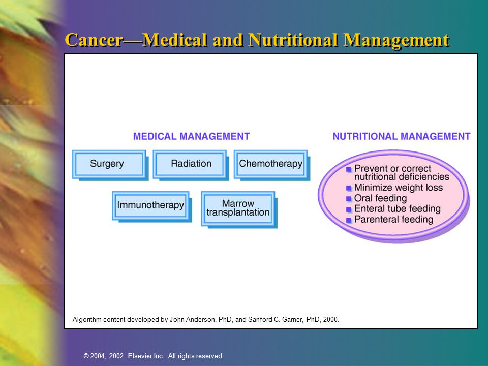 Cancer—Medical and Nutritional Management