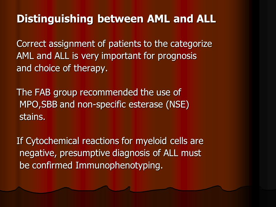Distinguishing between AML and ALL