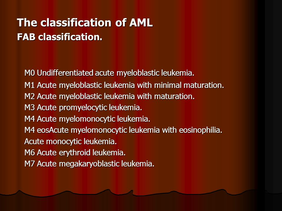 M0 Undifferentiated acute myeloblastic leukemia.