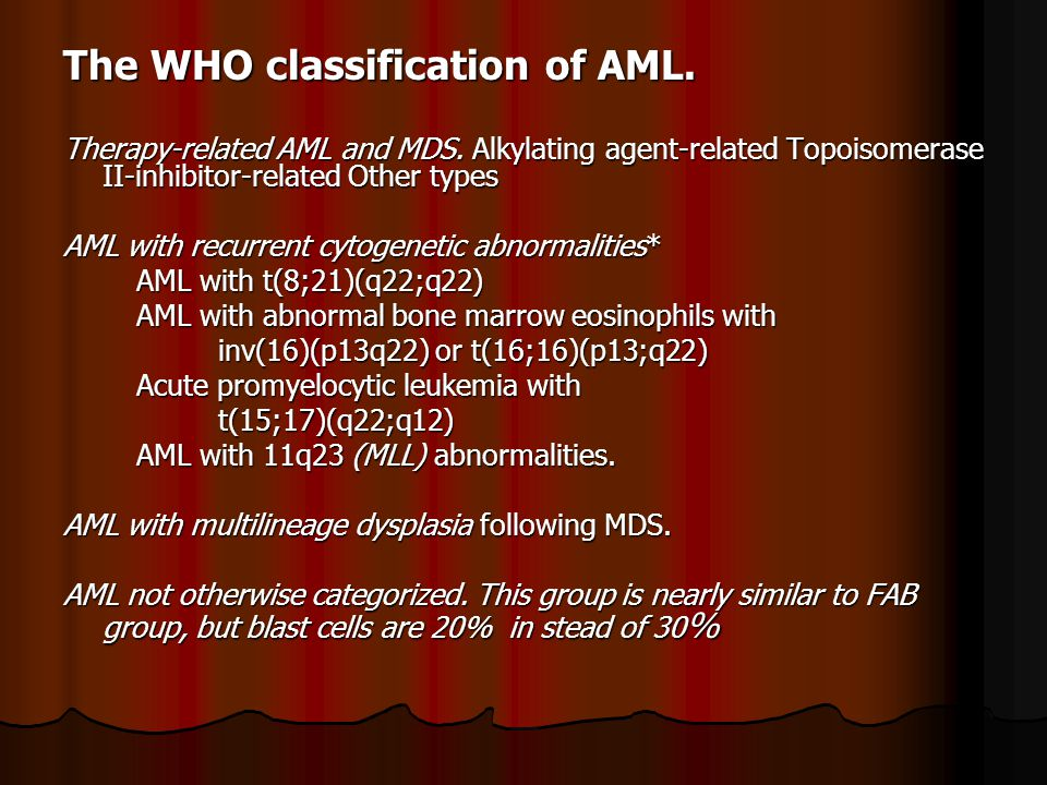 The WHO classification of AML.