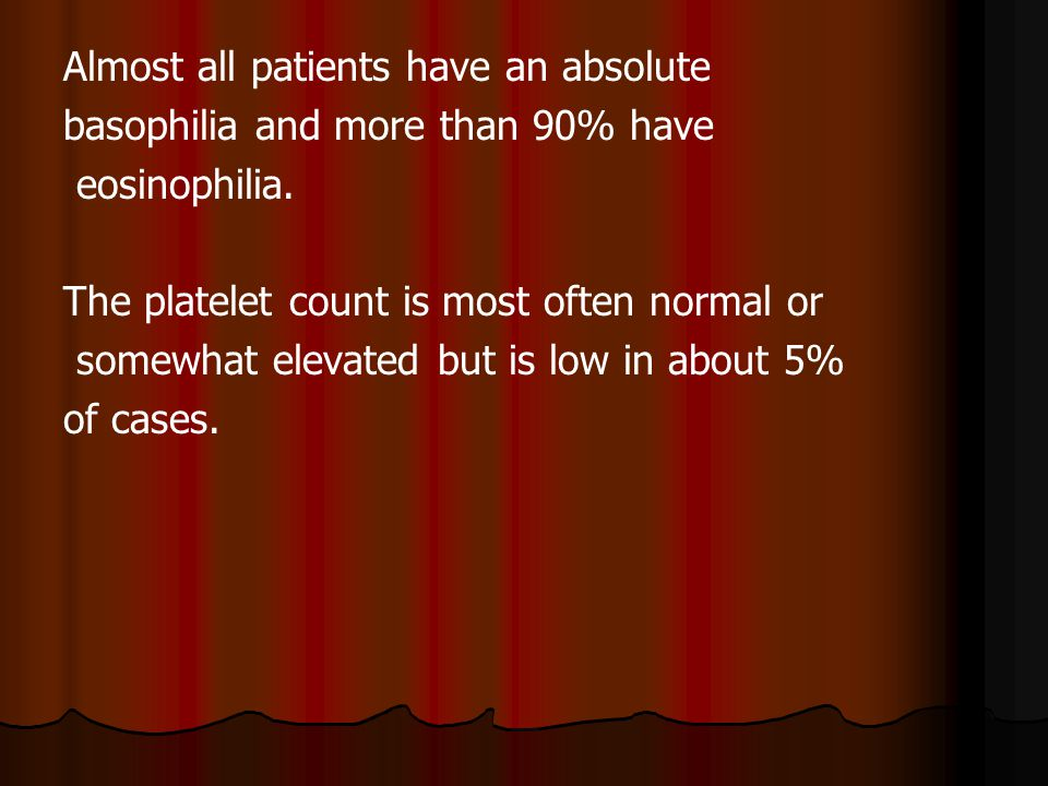 Almost all patients have an absolute