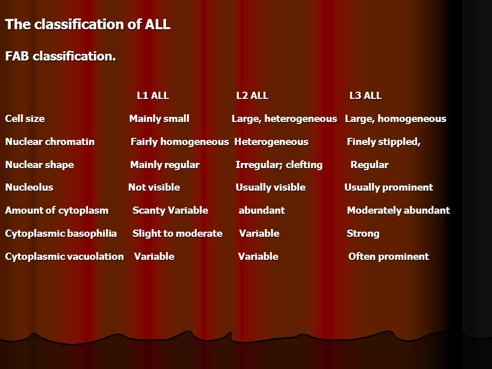 The classification of ALL