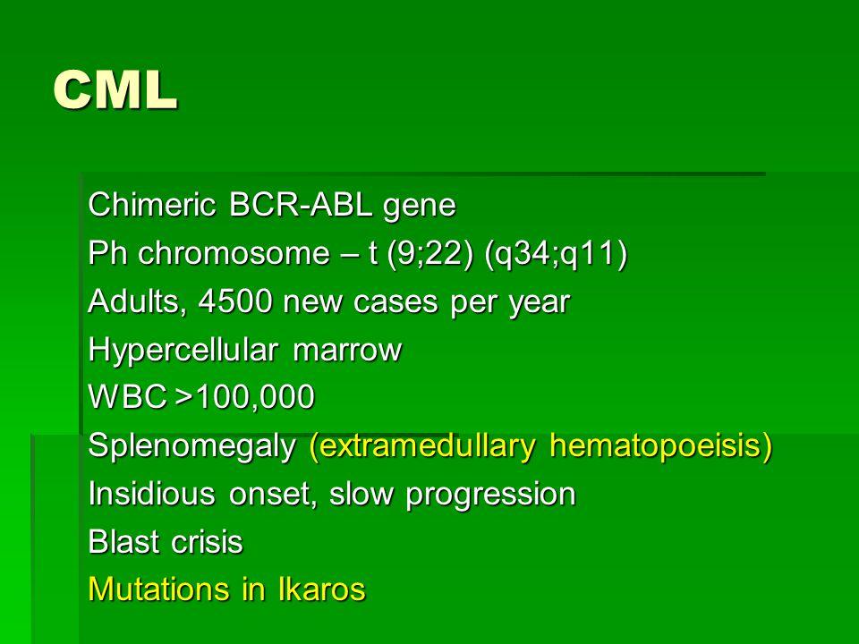 CML Chimeric BCR-ABL gene Ph chromosome – t (9;22) (q34;q11)