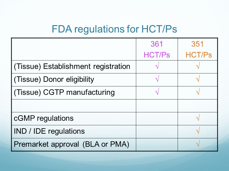 FDA regulations for HCT/Ps