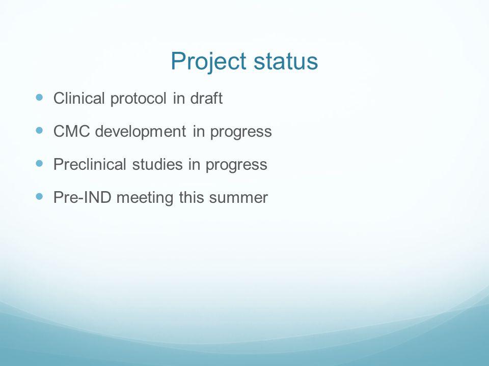 Project status Clinical protocol in draft CMC development in progress