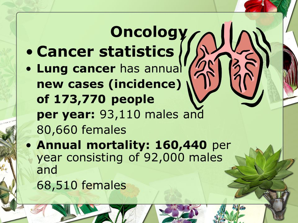 Oncology Cancer statistics Lung cancer has annual
