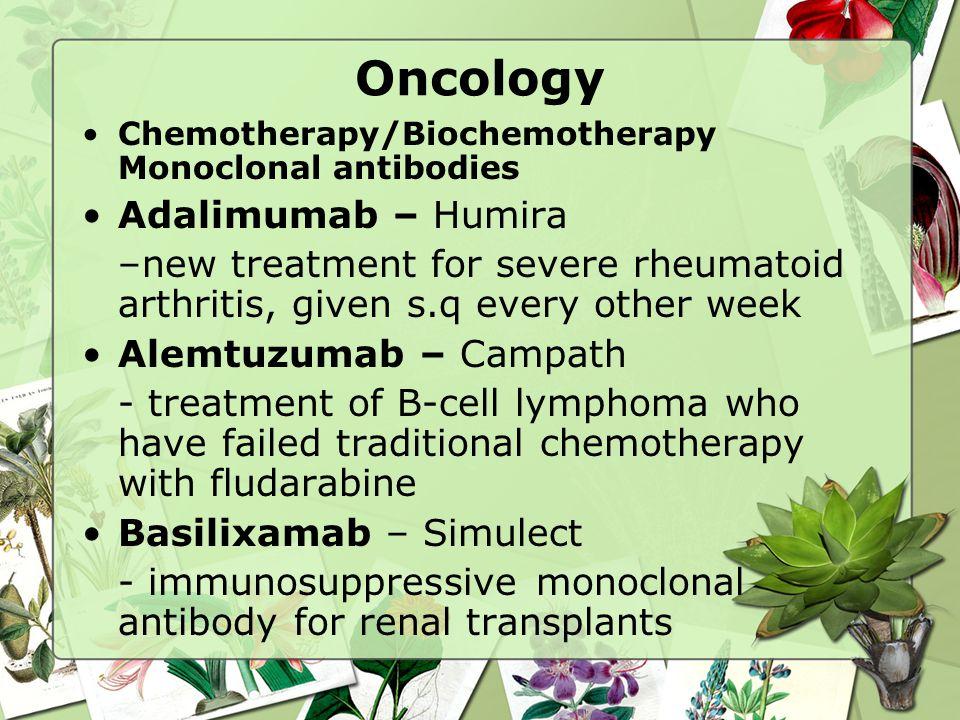 Oncology Adalimumab – Humira