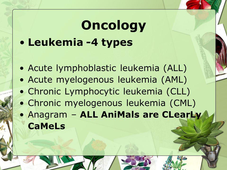 Oncology Leukemia -4 types Acute lymphoblastic leukemia (ALL)