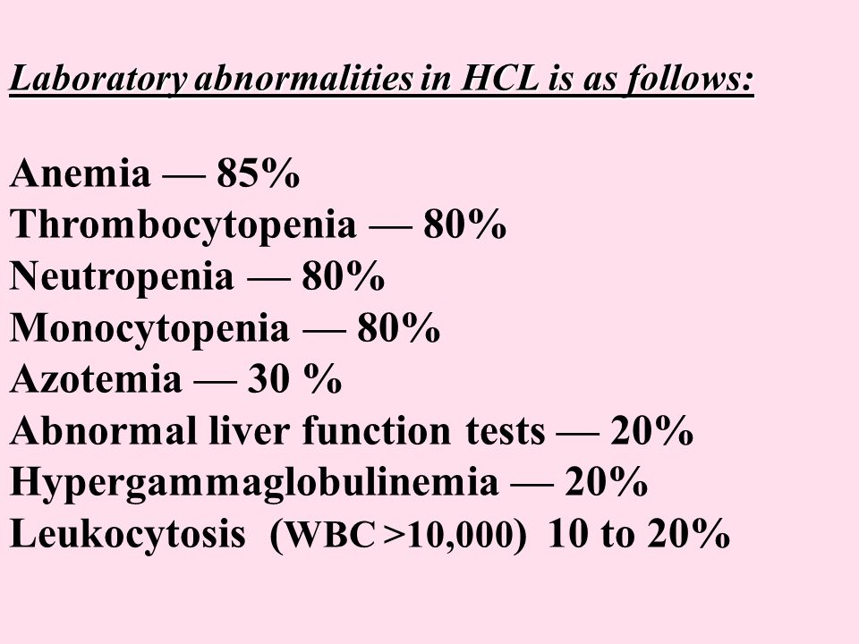 Abnormal liver function tests — 20% Hypergammaglobulinemia — 20%